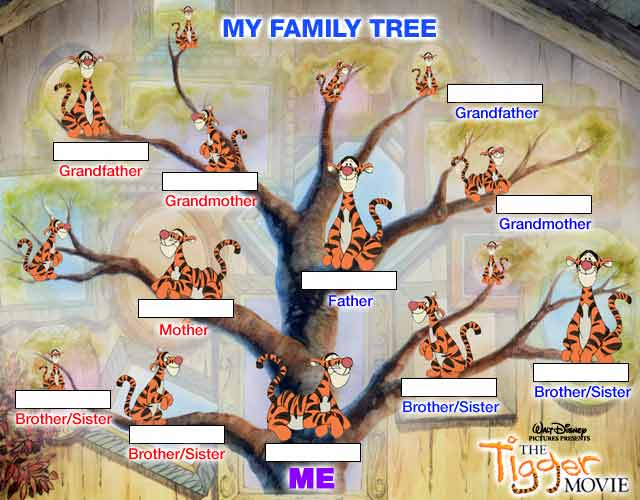 Family-tree-picture